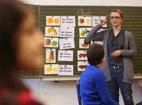 Education Research, Why Teachers Resort To Other Teaching Methods