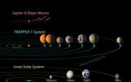 TRAPPIST 1
