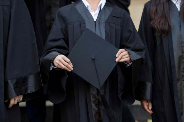 Top Part-Time MBA Programs