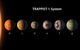 NASA Telescope Reveals Seven Earth-sized Planets Around Single Star