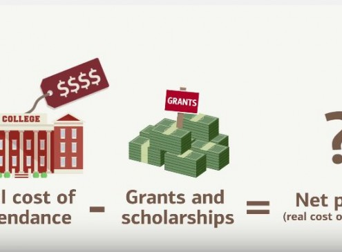 Calculating the True Cost Of College [VIDEO]